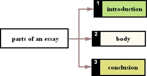 How to write my research objectives Xaquín S Pérez